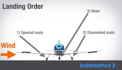 wheel-order