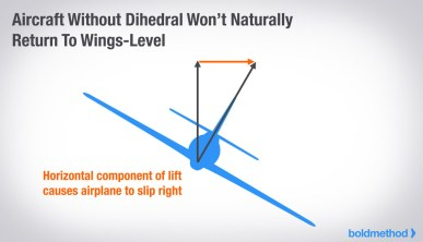 dihedral-stability
