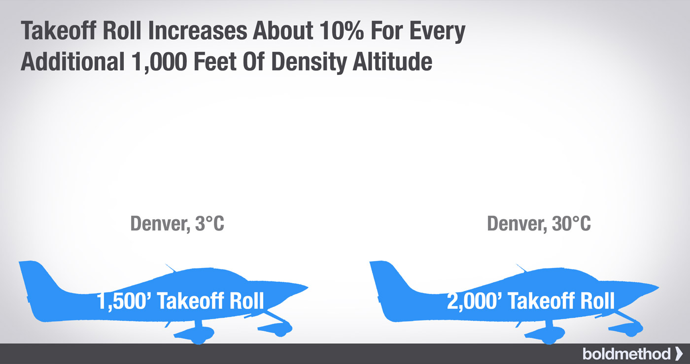 Denver-Takeoff
