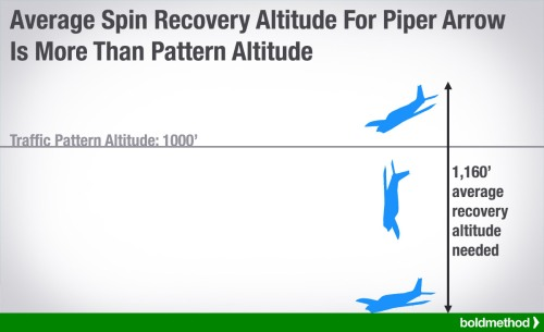 arrow-spin-recovery
